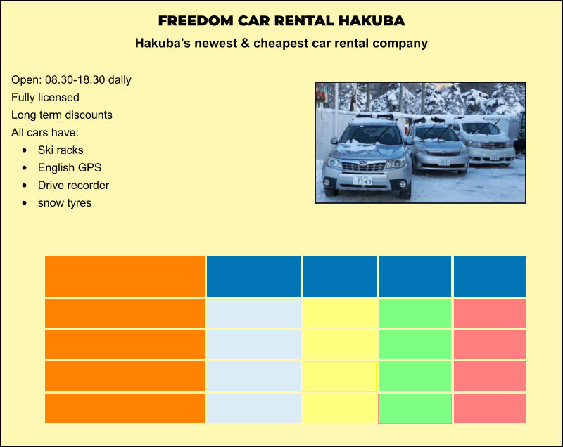 FREEDOM CAR RENTAL HAKUBA Hakuba's newest & cheapest car rental company   Open: 08.30-18.30 daily Fully licensed Long term discounts All cars have: •	Ski racks •	English GPS •	Drive recorder •	snow tyres